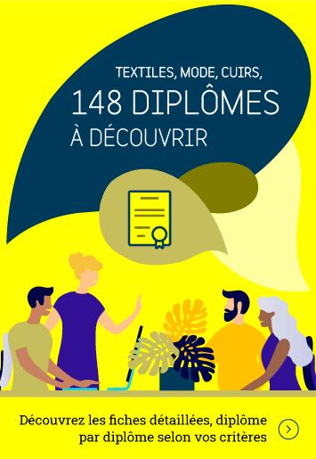 148 diplômes